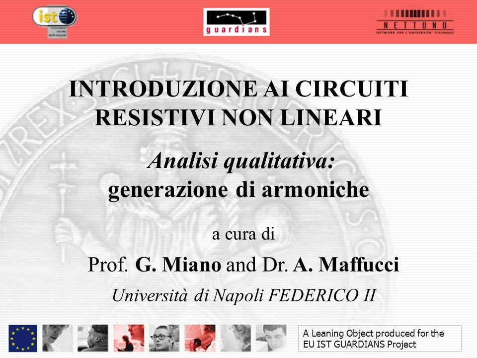 a cura di Prof. G. Miano and Dr. A. Maffucci Università di Napoli FEDERICO II A Leaning Object produced for the EU IST GUARDIANS Project INTRODUZIONE