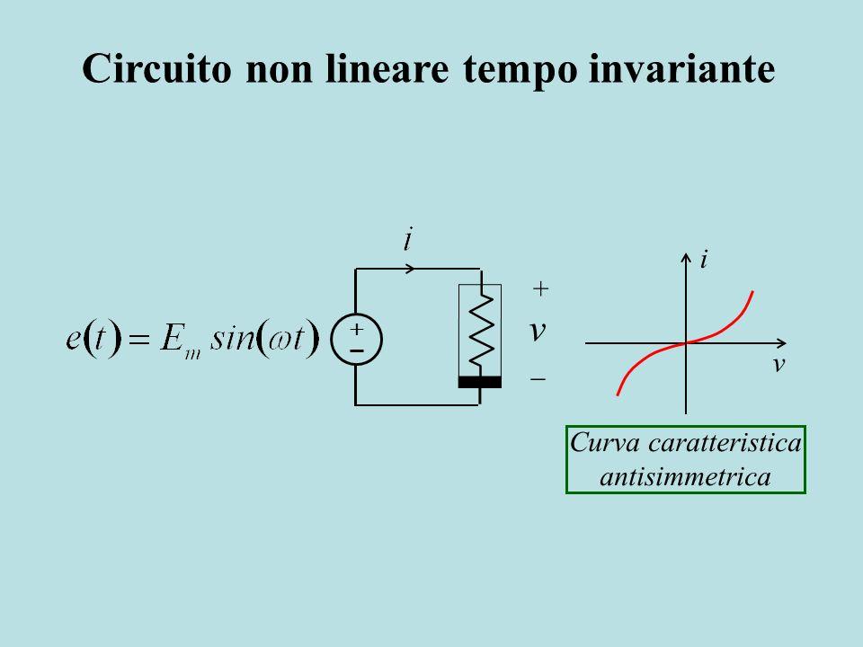 v + v i Curva caratteristica antisimmetrica Circuito non lineare tempo invariante