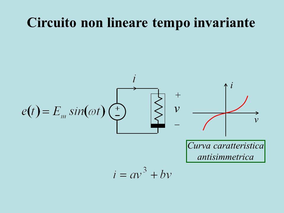 v + v i Circuito non lineare tempo invariante Curva caratteristica antisimmetrica