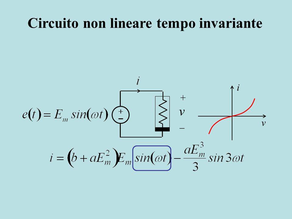 v + v i Circuito non lineare tempo invariante