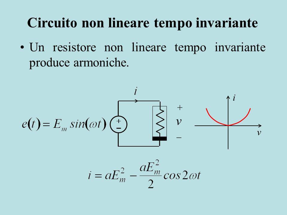 v + v i Circuito non lineare tempo invariante Un resistore non lineare tempo invariante produce armoniche.