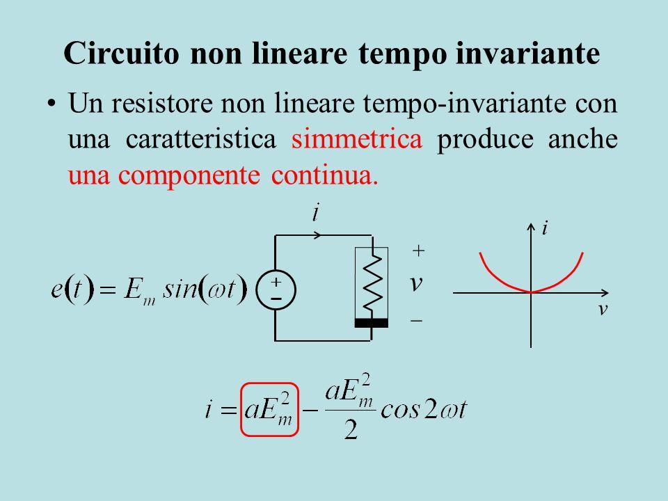 v + v i Circuito non lineare tempo invariante Un resistore non lineare tempo-invariante con una caratteristica simmetrica produce anche una componente