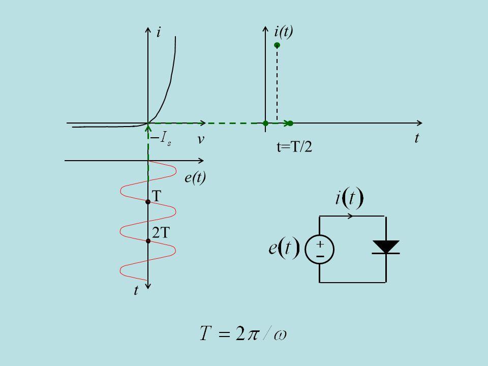 i(t) t i v e(t) t T 2T t=T/2