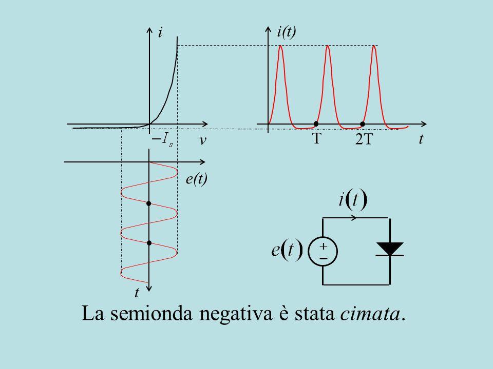 i(t) t T 2T i v e(t) t La semionda negativa è stata cimata.