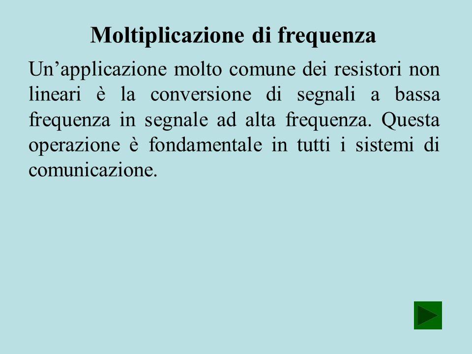 Moltiplicazione di frequenza Unapplicazione molto comune dei resistori non lineari è la conversione di segnali a bassa frequenza in segnale ad alta fr