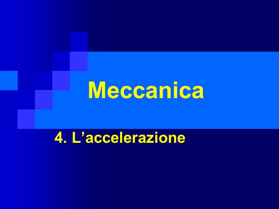 Meccanica 4. Laccelerazione