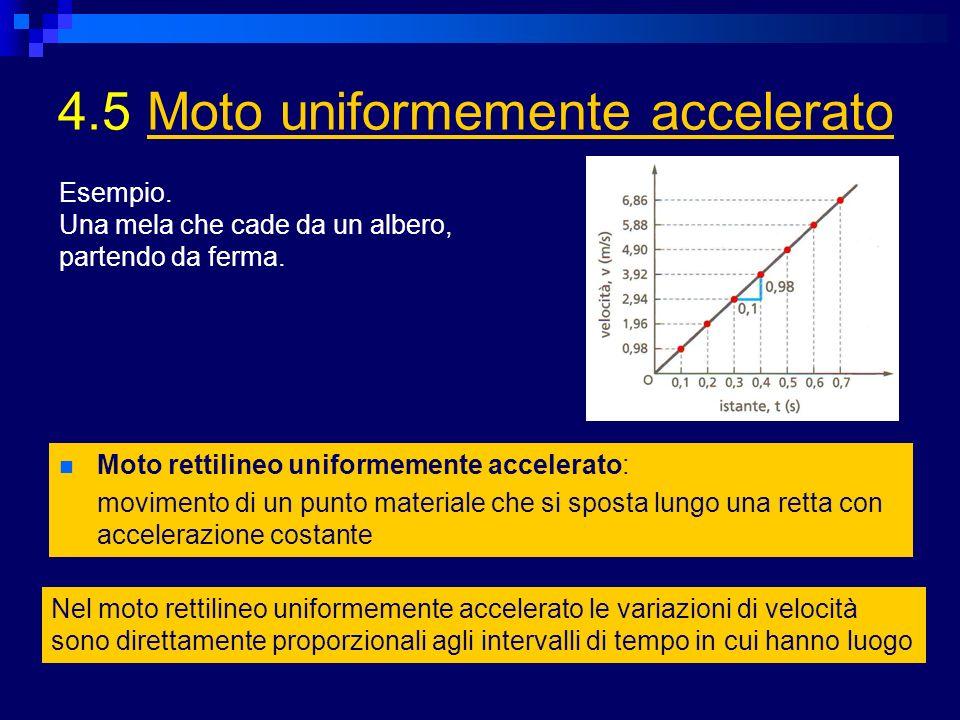 4.5 Moto uniformemente acceleratoMoto uniformemente accelerato Moto rettilineo uniformemente accelerato: movimento di un punto materiale che si sposta lungo una retta con accelerazione costante Esempio.
