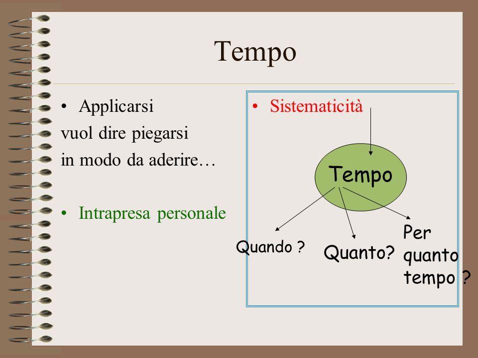 Tempo Applicarsi vuol dire piegarsi in modo da aderire… Intrapresa personale Sistematicità Tempo Quando .