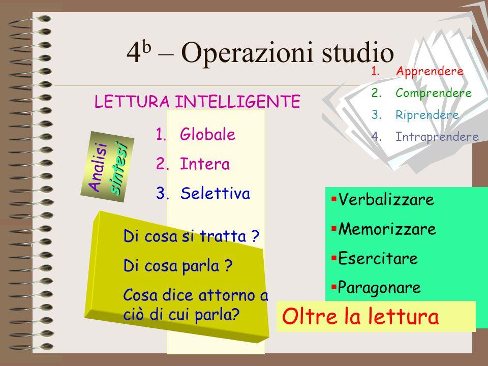 4 b – Operazioni studio LETTURA INTELLIGENTE 1.Globale 2.Intera 3.Selettiva sintesi Analisi sintesi Di cosa si tratta .