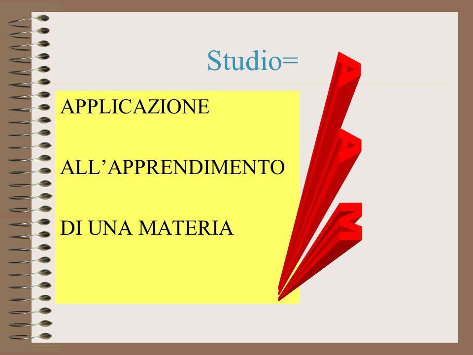 Studio= APPLICAZIONE ALLAPPRENDIMENTO DI UNA MATERIA