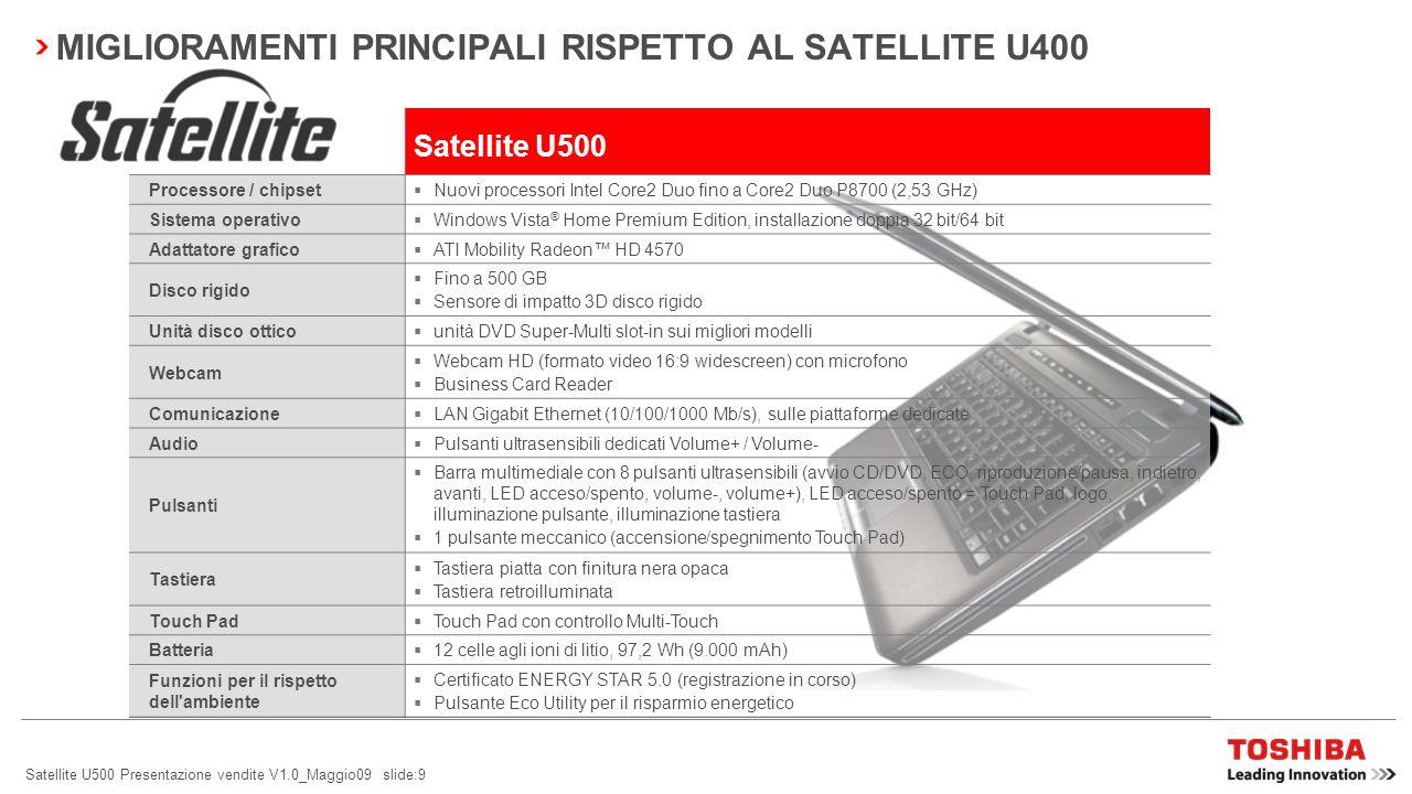Satellite U500 Presentazione vendite V1.0_Maggio09 slide:9 MIGLIORAMENTI PRINCIPALI RISPETTO AL SATELLITE U400 Satellite U500 Processore / chipset Nuovi processori Intel Core2 Duo fino a Core2 Duo P8700 (2,53 GHz) Sistema operativo Windows Vista ® Home Premium Edition, installazione doppia 32 bit/64 bit Adattatore grafico ATI Mobility Radeon HD 4570 Disco rigido Fino a 500 GB Sensore di impatto 3D disco rigido Unità disco ottico unità DVD Super-Multi slot-in sui migliori modelli Webcam Webcam HD (formato video 16:9 widescreen) con microfono Business Card Reader Comunicazione LAN Gigabit Ethernet (10/100/1000 Mb/s), sulle piattaforme dedicate Audio Pulsanti ultrasensibili dedicati Volume+ / Volume- Pulsanti Barra multimediale con 8 pulsanti ultrasensibili (avvio CD/DVD, ECO, riproduzione/pausa, indietro, avanti, LED acceso/spento, volume-, volume+), LED acceso/spento = Touch Pad, logo, illuminazione pulsante, illuminazione tastiera 1 pulsante meccanico (accensione/spegnimento Touch Pad) Tastiera Tastiera piatta con finitura nera opaca Tastiera retroilluminata Touch Pad Touch Pad con controllo Multi-Touch Batteria 12 celle agli ioni di litio, 97,2 Wh (9.000 mAh) Funzioni per il rispetto dell ambiente Certificato ENERGY STAR 5.0 (registrazione in corso) Pulsante Eco Utility per il risparmio energetico