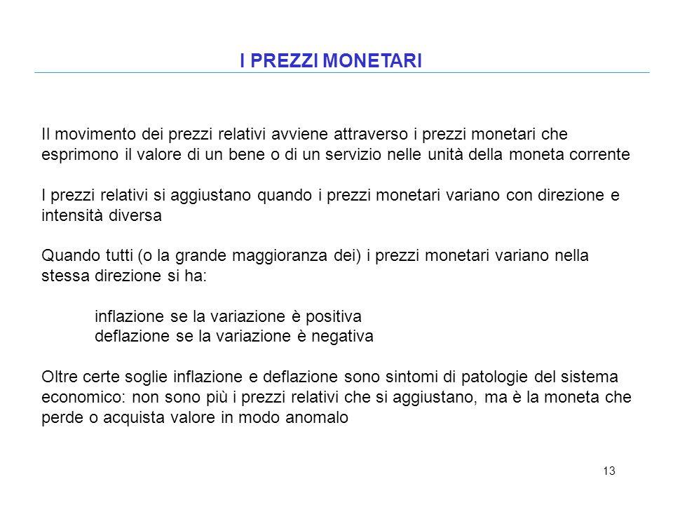 13 I PREZZI MONETARI Il movimento dei prezzi relativi avviene attraverso i prezzi monetari che esprimono il valore di un bene o di un servizio nelle u