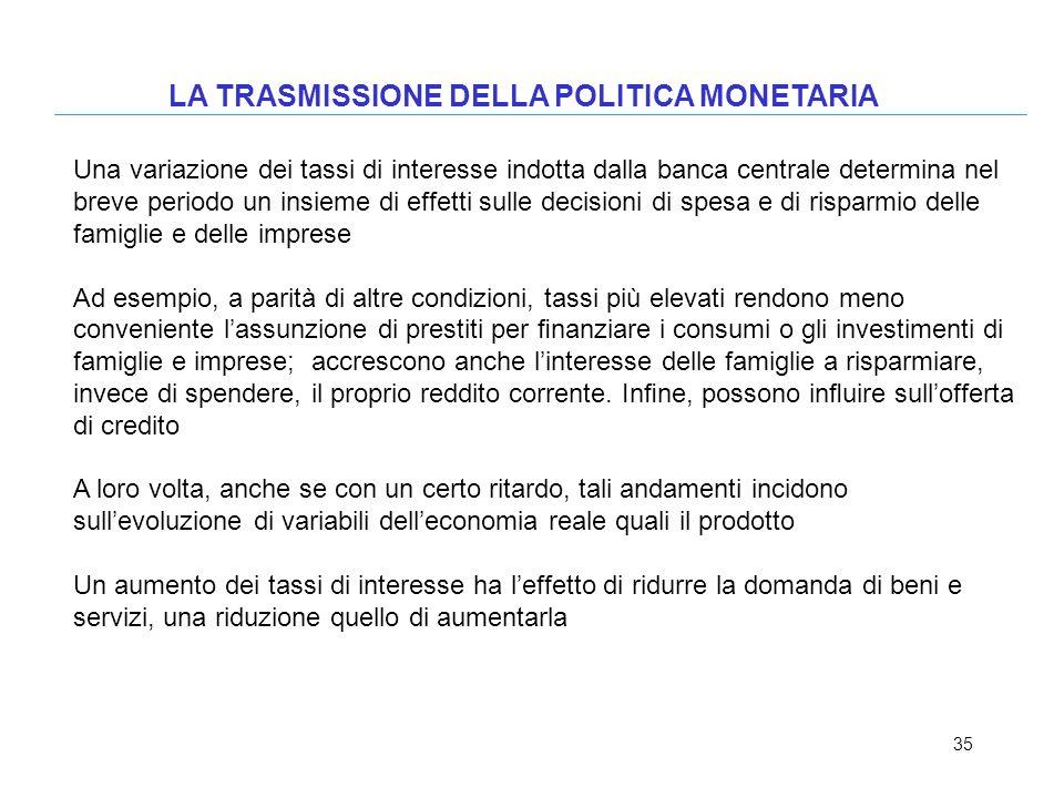 35 LA TRASMISSIONE DELLA POLITICA MONETARIA Una variazione dei tassi di interesse indotta dalla banca centrale determina nel breve periodo un insieme