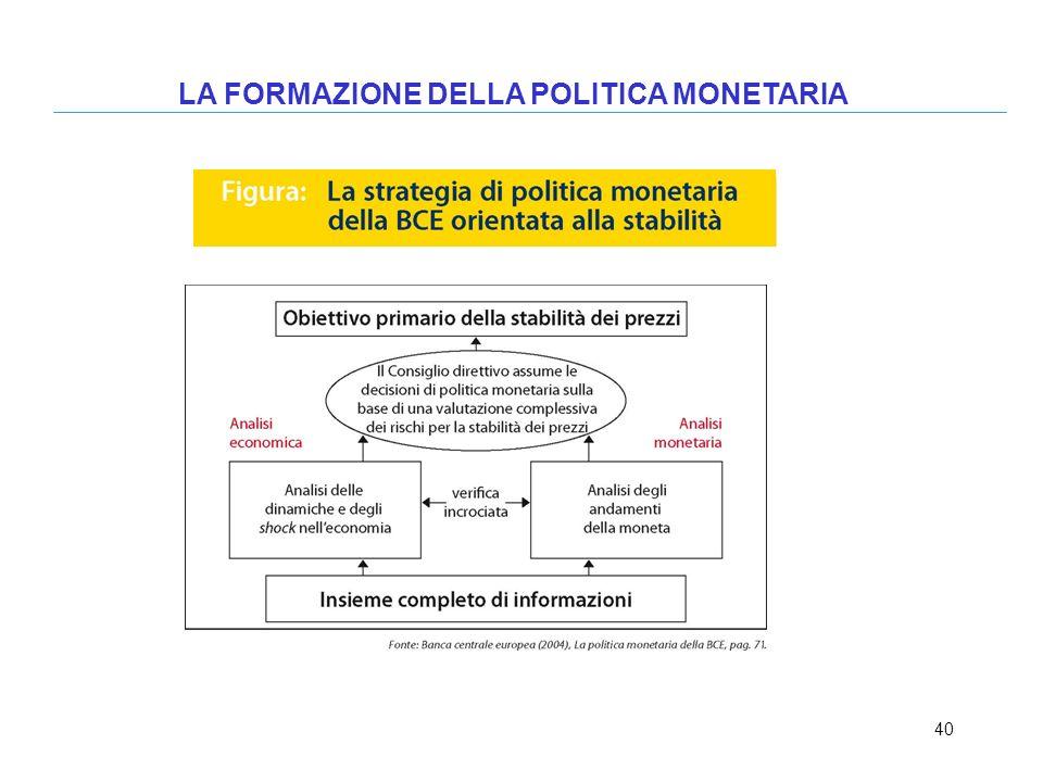 40 LA FORMAZIONE DELLA POLITICA MONETARIA