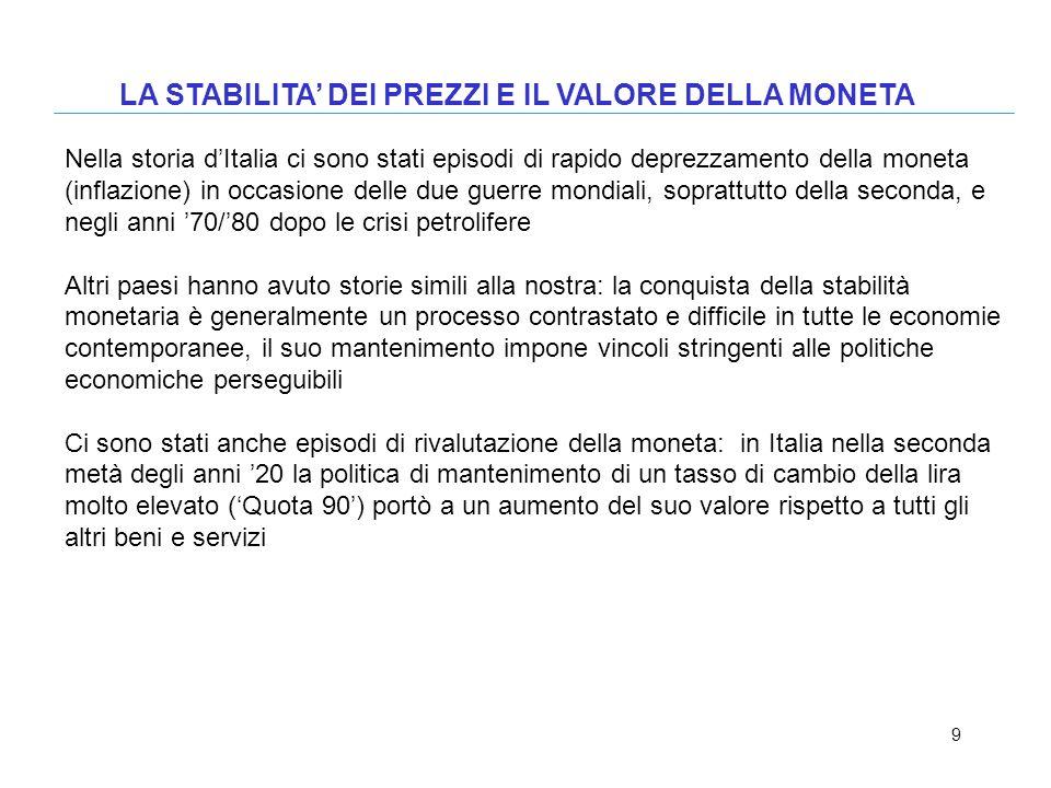 9 LA STABILITA DEI PREZZI E IL VALORE DELLA MONETA Nella storia dItalia ci sono stati episodi di rapido deprezzamento della moneta (inflazione) in occ