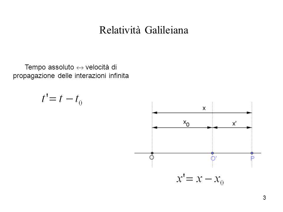Relatività Galileiana Tempo assoluto velocità di propagazione delle interazioni infinita 3