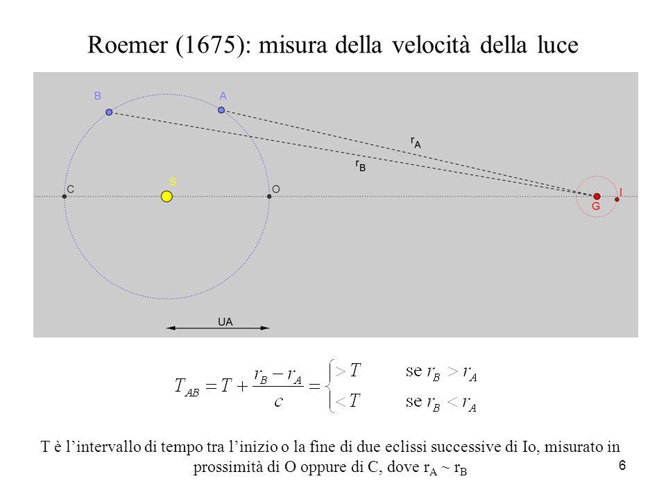 Roemer (1675): misura della velocità della luce T è lintervallo di tempo tra linizio o la fine di due eclissi successive di Io, misurato in prossimità