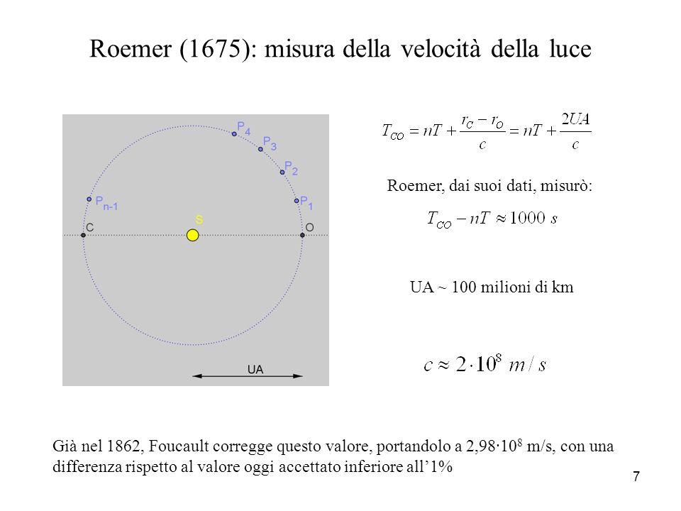 Roemer (1675): misura della velocità della luce Roemer, dai suoi dati, misurò: UA ~ 100 milioni di km Già nel 1862, Foucault corregge questo valore, p