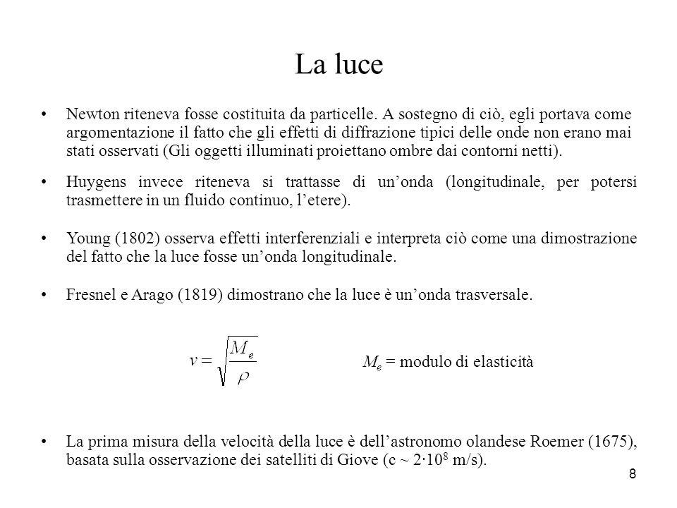 La luce Newton riteneva fosse costituita da particelle. A sostegno di ciò, egli portava come argomentazione il fatto che gli effetti di diffrazione ti