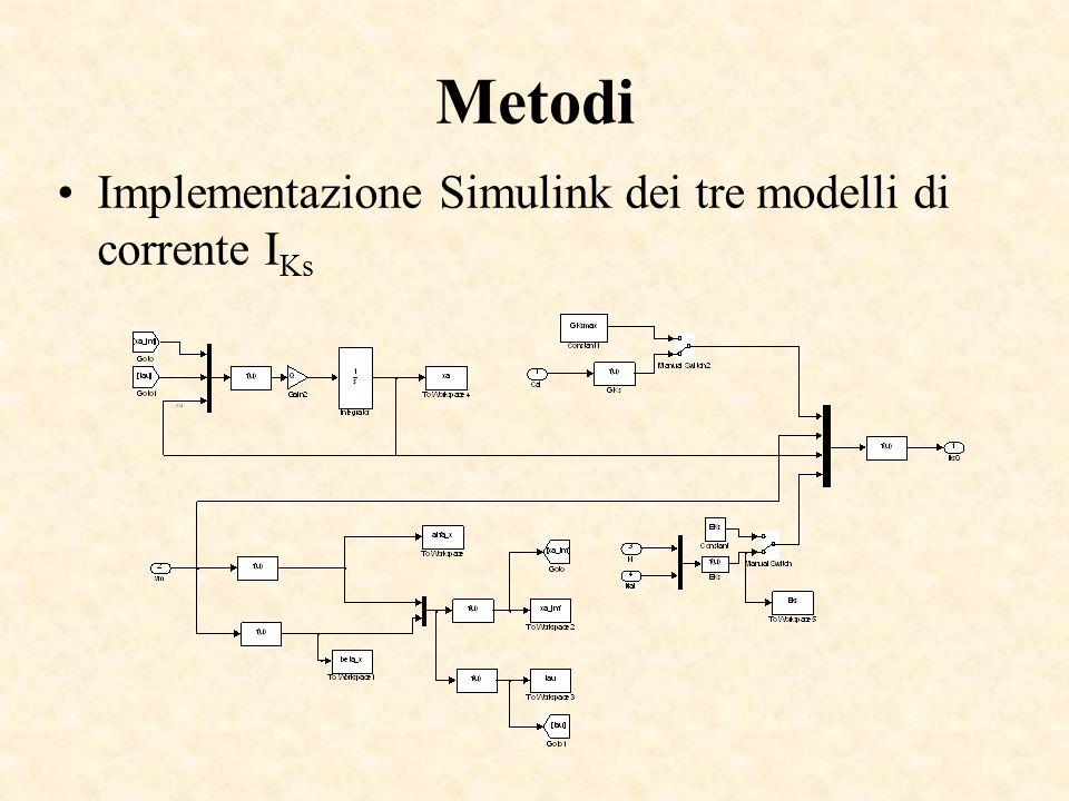 Metodi Implementazione Simulink dei tre modelli di corrente I Ks