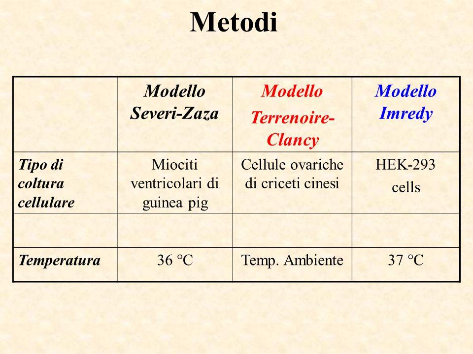 Metodi Modello Severi-Zaza Modello Terrenoire- Clancy Modello Imredy Tipo di coltura cellulare Miociti ventricolari di guinea pig Cellule ovariche di