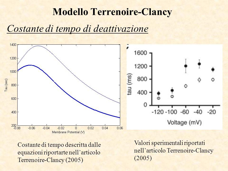 Modello Terrenoire-Clancy Costante di tempo di deattivazione Valori sperimentali riportati nellarticolo Terrenoire-Clancy (2005) Costante di tempo des