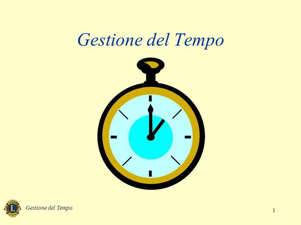 2 I vantaggi della Gestione del Tempo Efficienza Successo Benessere