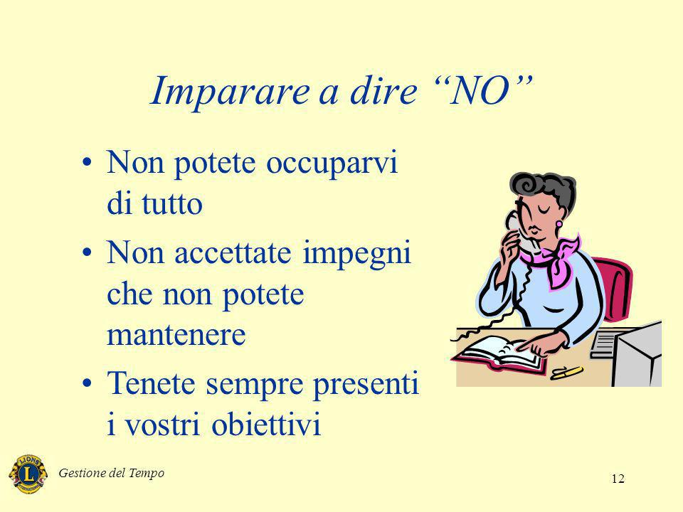 Gestione del Tempo 12 Imparare a dire NO Non potete occuparvi di tutto Non accettate impegni che non potete mantenere Tenete sempre presenti i vostri