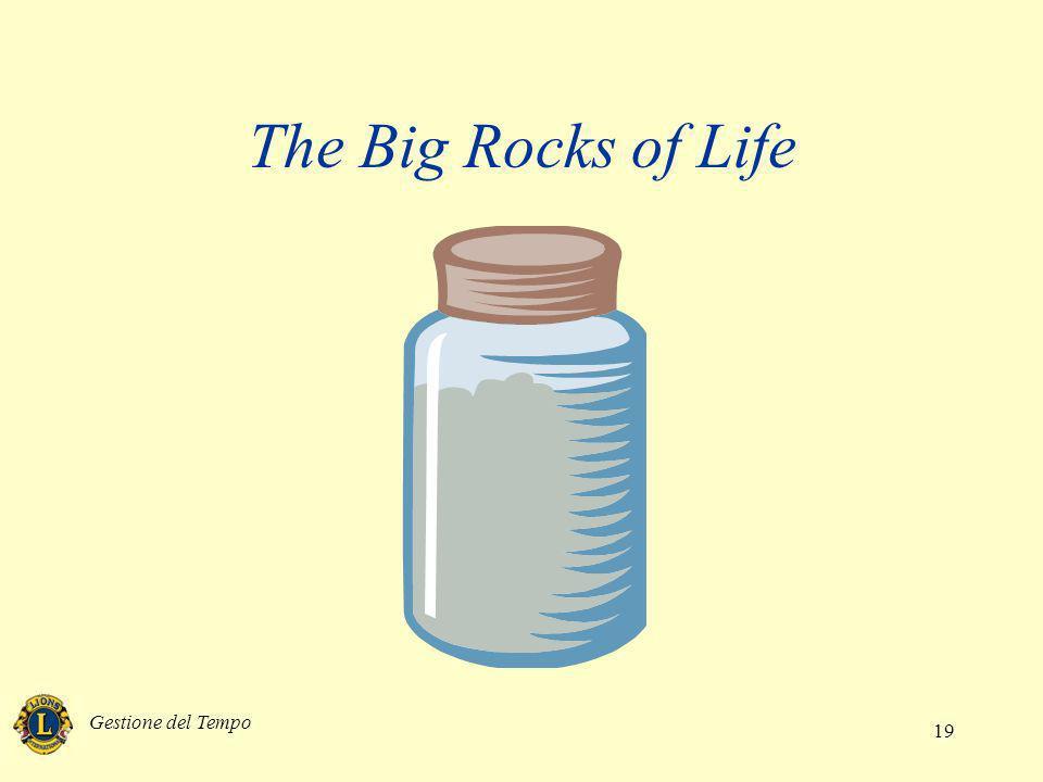 Gestione del Tempo 19 The Big Rocks of Life