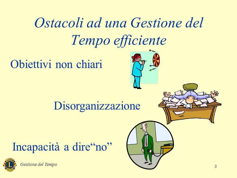 Gestione del Tempo 3 Ostacoli ad una Gestione del Tempo efficiente Obiettivi non chiari Disorganizzazione Incapacità a direno