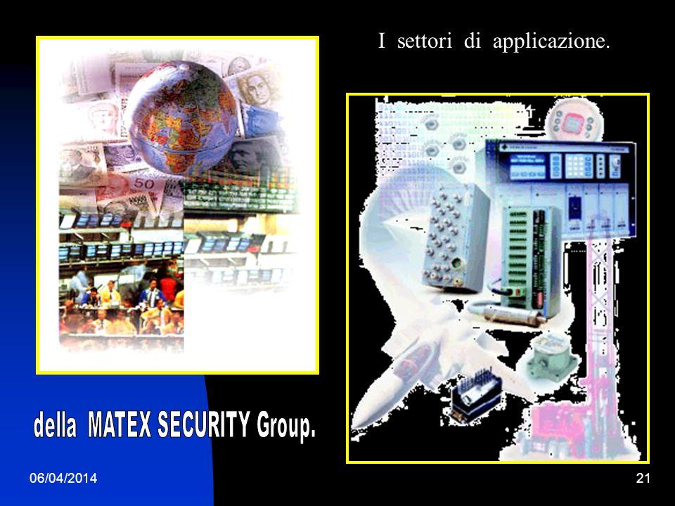 06/04/201420 Valutazione STANDARD di SICUREZZA. Gli esperti della MATEX SECURITY Group.