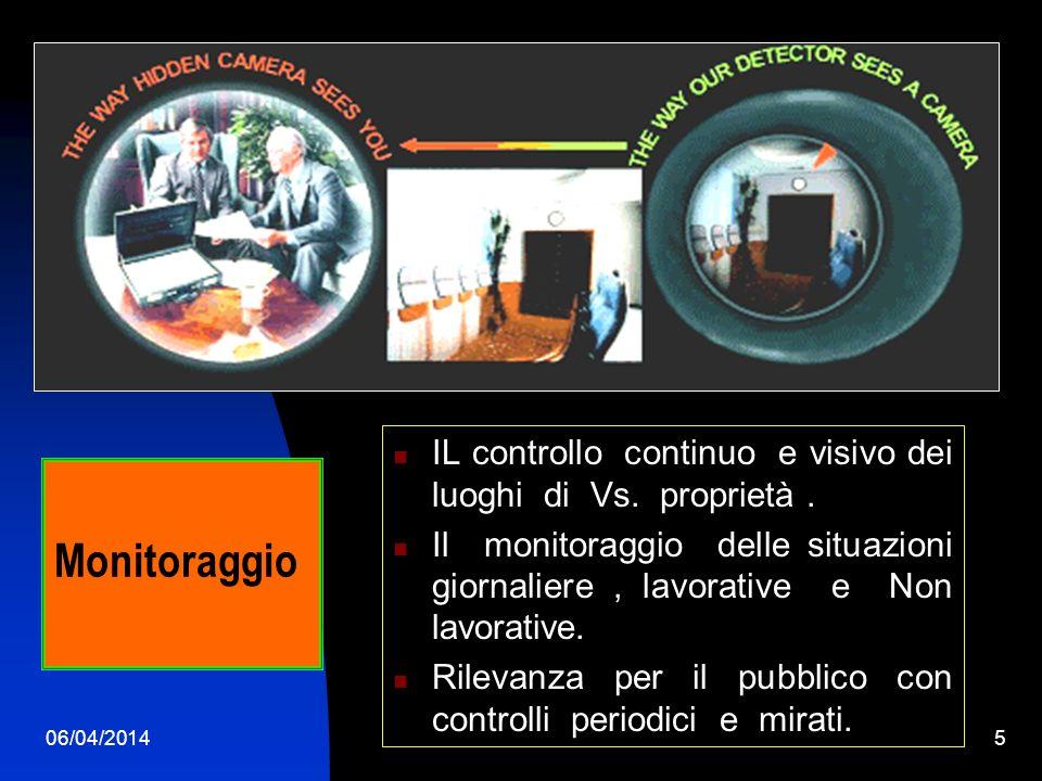 06/04/20145 Monitoraggio IL controllo continuo e visivo dei luoghi di Vs.