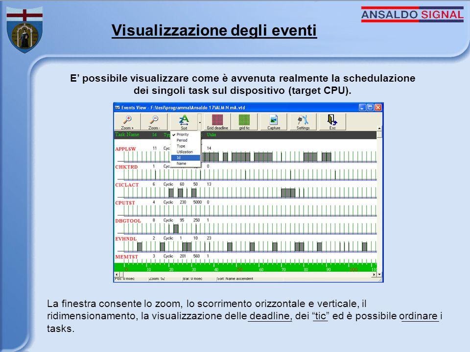 Visualizzazione degli eventi E possibile visualizzare come è avvenuta realmente la schedulazione dei singoli task sul dispositivo (target CPU).