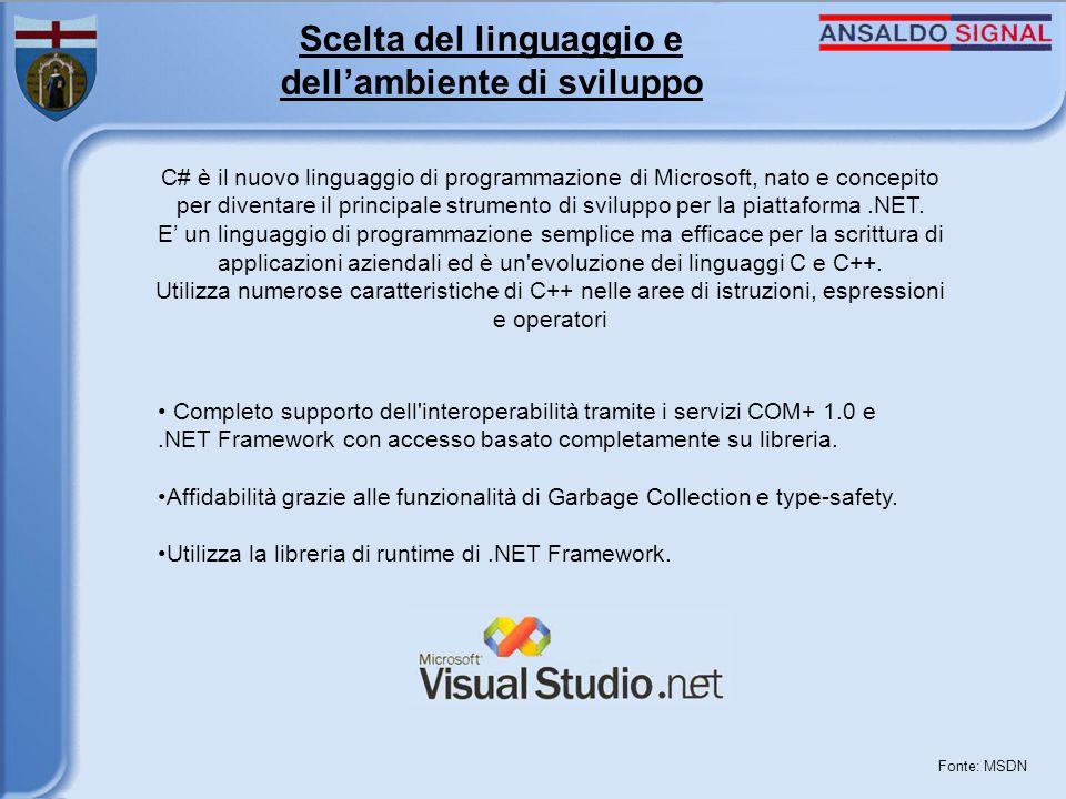 Scelta del linguaggio e dellambiente di sviluppo C# è il nuovo linguaggio di programmazione di Microsoft, nato e concepito per diventare il principale strumento di sviluppo per la piattaforma.NET.