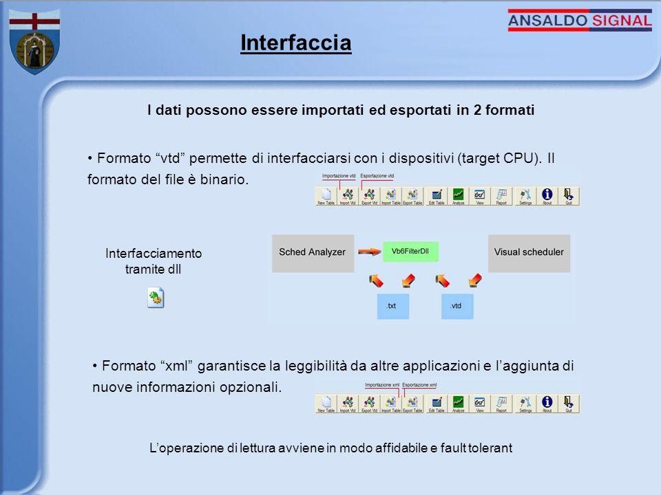 Interfaccia I dati possono essere importati ed esportati in 2 formati Formato vtd permette di interfacciarsi con i dispositivi (target CPU).
