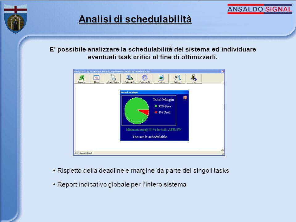 Analisi di schedulabilità E possibile analizzare la schedulabilità del sistema ed individuare eventuali task critici al fine di ottimizzarli.