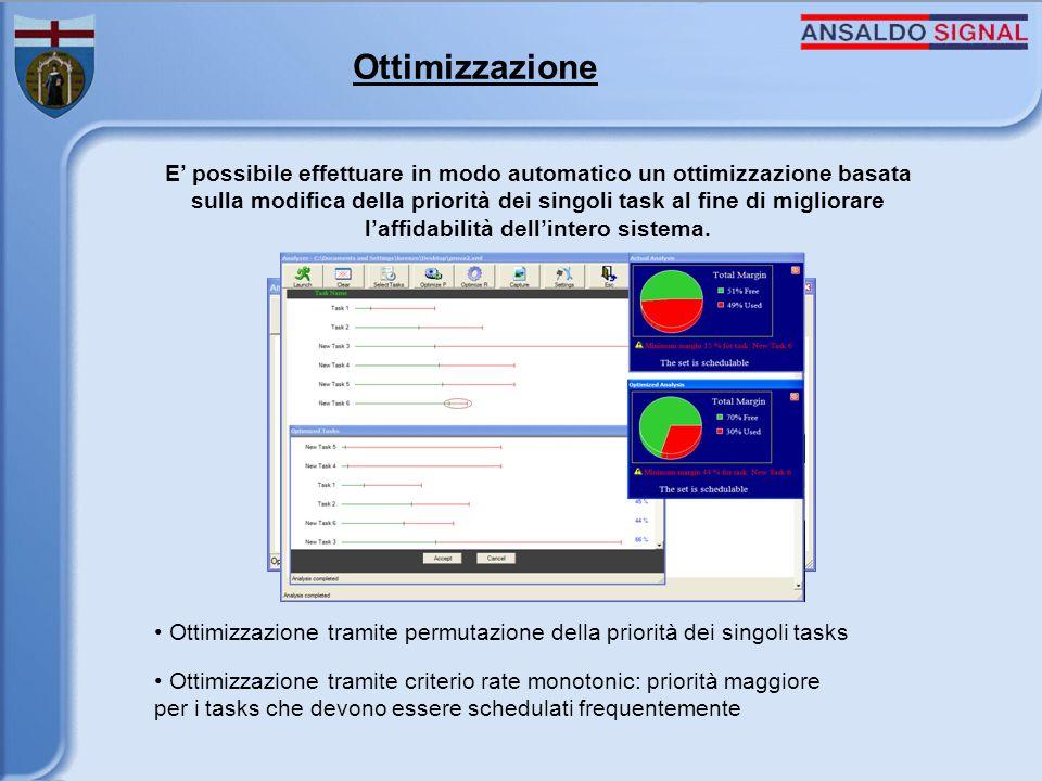 Ottimizzazione E possibile effettuare in modo automatico un ottimizzazione basata sulla modifica della priorità dei singoli task al fine di migliorare laffidabilità dellintero sistema.