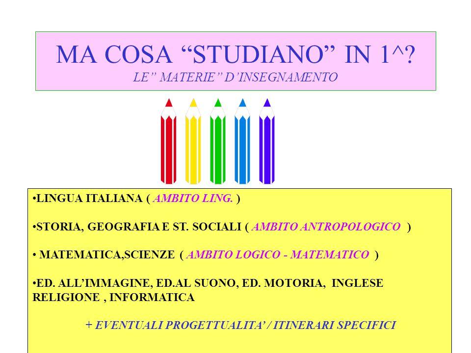 MA COSA STUDIANO IN 1^? LE MATERIE DINSEGNAMENTO LINGUA ITALIANA ( AMBITO LING. ) STORIA, GEOGRAFIA E ST. SOCIALI ( AMBITO ANTROPOLOGICO ) MATEMATICA,