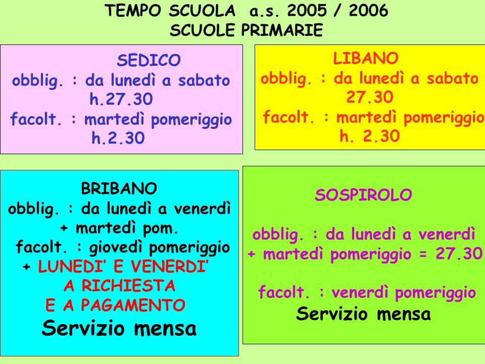 TEMPO SCUOLA a.s. 2005 / 2006 SCUOLE PRIMARIE BRIBANO obblig. : da lunedì a venerdì + martedì pom. facolt. : giovedì pomeriggio + LUNEDI E VENERDI A R