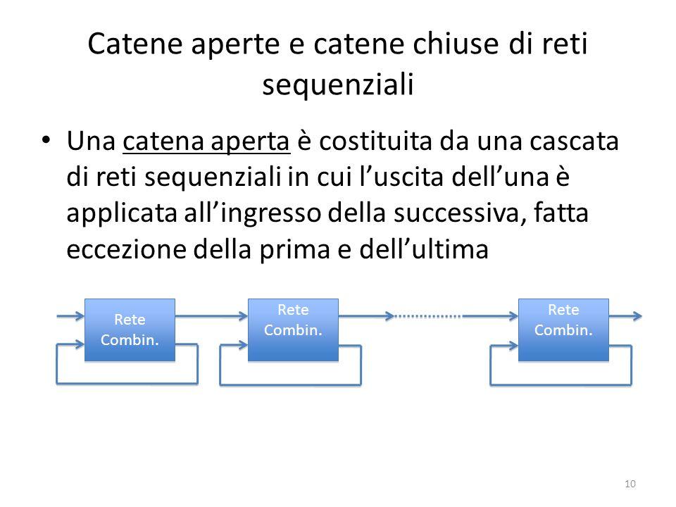 Catene aperte e catene chiuse di reti sequenziali Una catena aperta è costituita da una cascata di reti sequenziali in cui luscita delluna è applicata