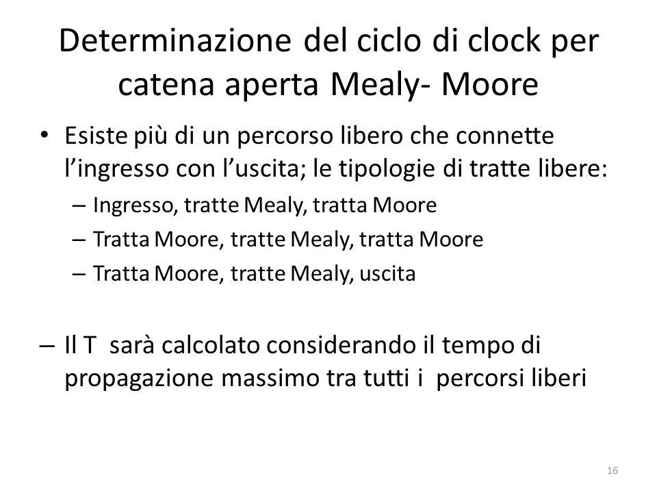 Determinazione del ciclo di clock per catena aperta Mealy- Moore Esiste più di un percorso libero che connette lingresso con luscita; le tipologie di