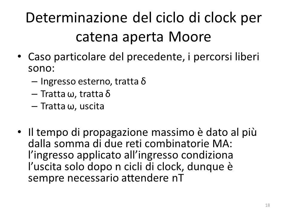 Determinazione del ciclo di clock per catena aperta Moore Caso particolare del precedente, i percorsi liberi sono: – Ingresso esterno, tratta δ – Trat