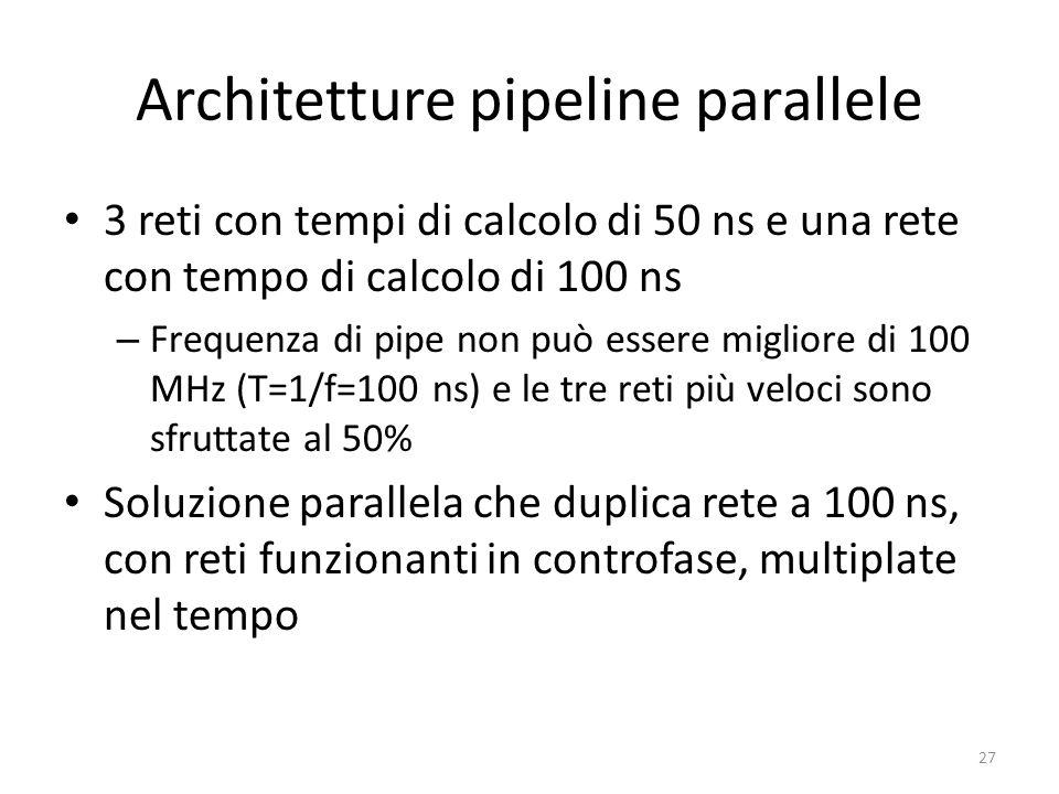 Architetture pipeline parallele 3 reti con tempi di calcolo di 50 ns e una rete con tempo di calcolo di 100 ns – Frequenza di pipe non può essere migl