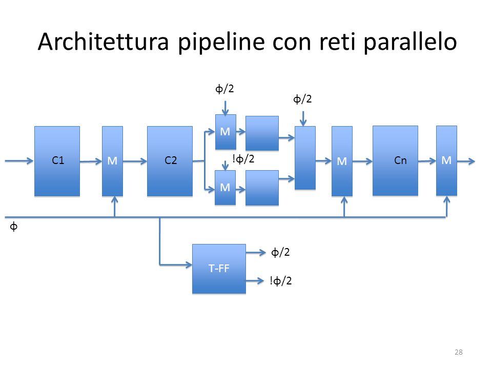 Architettura pipeline con reti parallelo φ/2 C1 C2 Cn M M M M M M M M M M T-FF φ φ/2 !φ/2 φ/2 28