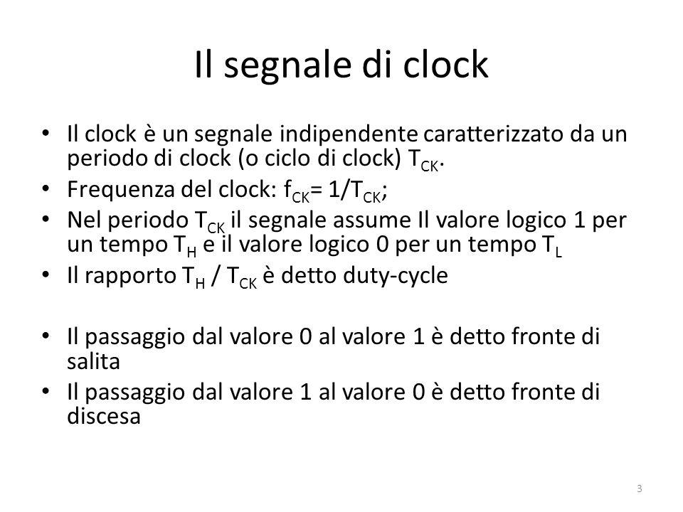 Il segnale di clock Il clock è un segnale indipendente caratterizzato da un periodo di clock (o ciclo di clock) T CK. Frequenza del clock: f CK = 1/T