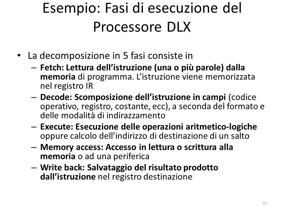 Esempio: Fasi di esecuzione del Processore DLX La decomposizione in 5 fasi consiste in – Fetch: Lettura dellistruzione (una o più parole) dalla memori