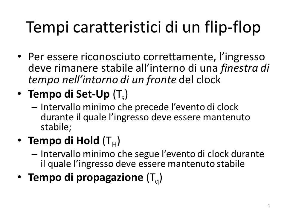Tempi caratteristici di un flip-flop Per essere riconosciuto correttamente, lingresso deve rimanere stabile allinterno di una finestra di tempo nellin