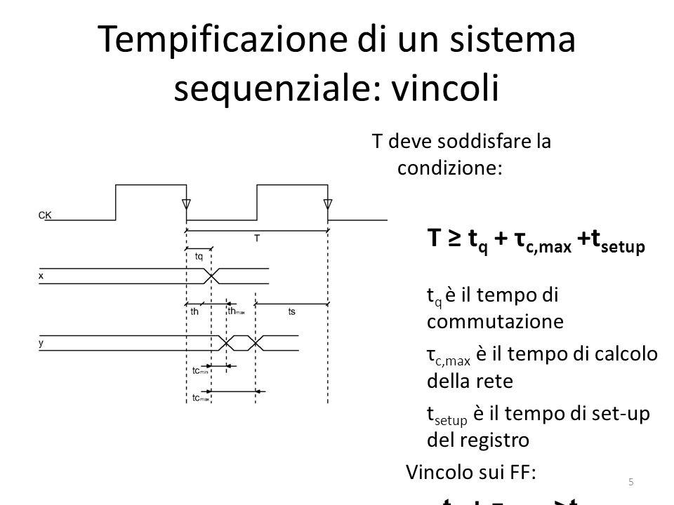 Tempificazione di un sistema sequenziale: vincoli T deve soddisfare la condizione: T t q + τ c,max +t setup t q è il tempo di commutazione τ c,max è i