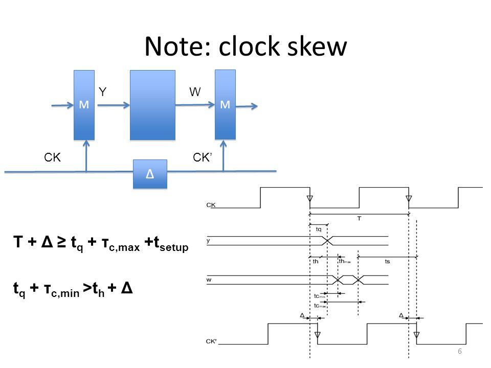 Note: clock skew M M M M Δ Δ CK YW T + Δ t q + τ c,max +t setup t q + τ c,min >t h + Δ 6