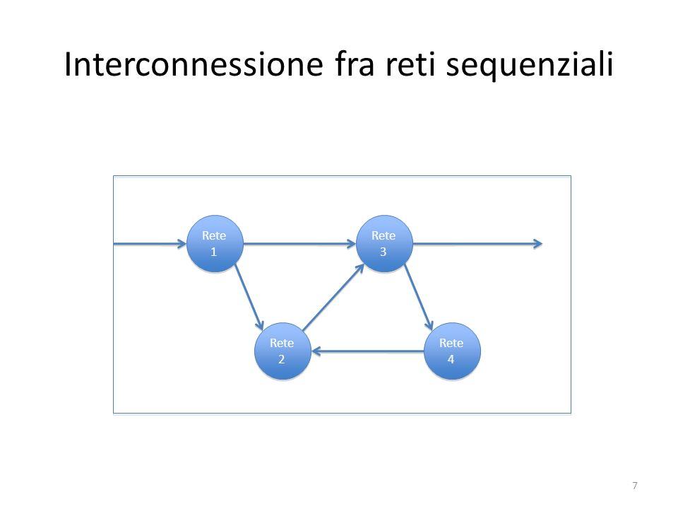 Ciascuna rete sequenziale può essere Una rete di Mealy Una rete di Moore Ciascuna rete può essere di tipo impulsivo o asincrona Se le reti sono di tipo differente la descrizione del funzionamento del sistema dipende dal tipo di ogni singola rete e dalla loro interconnessione Se le reti sono omogenee e di tipo LLC è possibile descrivere il loro comportamento in modo sistematico con metodi di specifica e verifica ben consolidati nel mondo industriale (i sistemi digitali complessi sono di questo tipo).